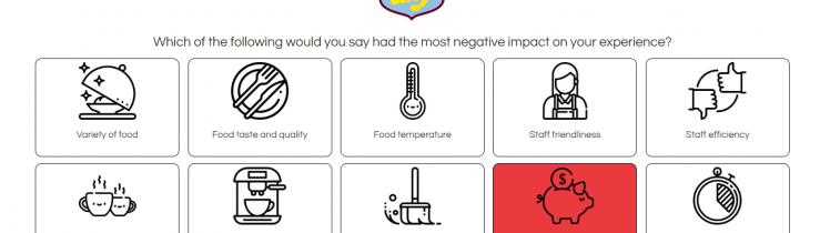 RA Venues customer Satisfaction Survey